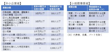 【岡山市】新型コロナウイルス関連情報